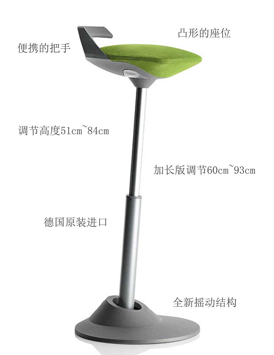 Aeris人体工学椅产品说明