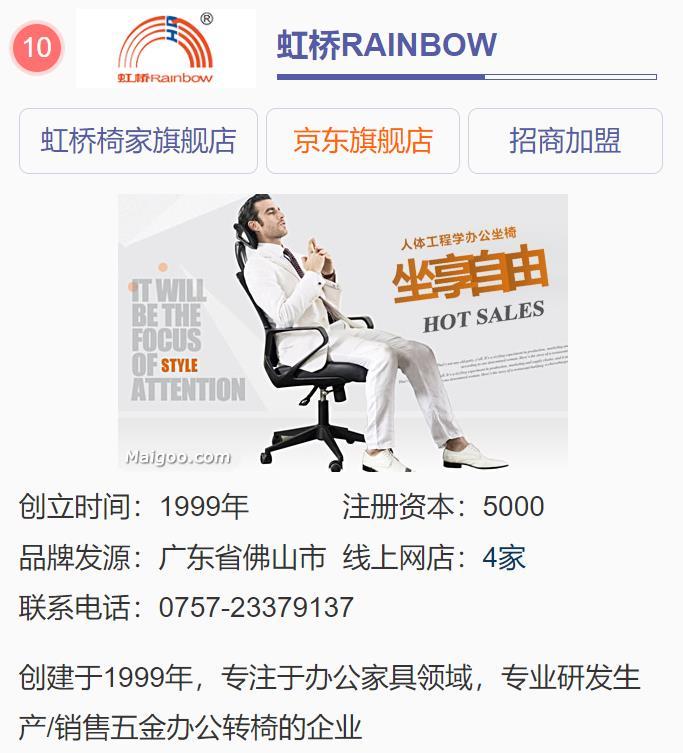 虹桥家具质量怎么样?求推荐一个比较好的办公椅品牌