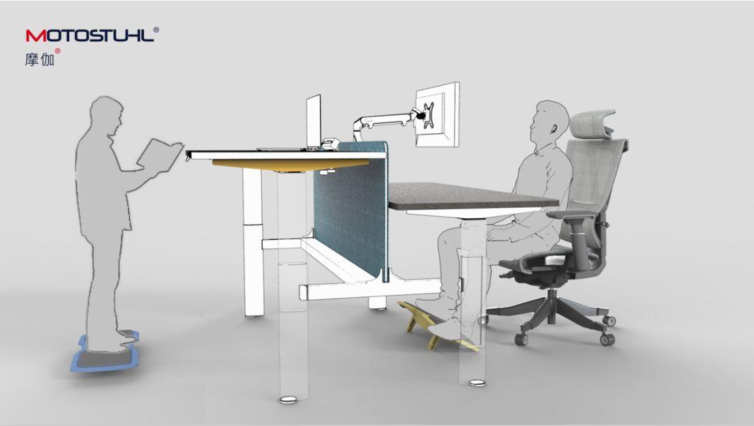 什么是站立式办公?站立式办公的好处是什么?