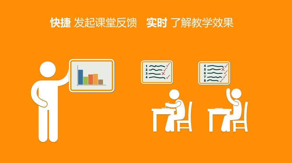 未来学校课堂到底是什么样的课堂?___郑州学校校具